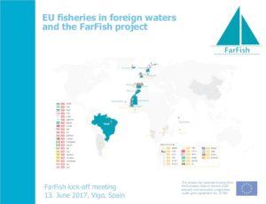 Icon of FarFish Short Presentation