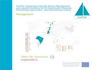 Icon of FarFish Management
